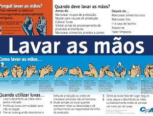 CFA handwash poster (Portuguese)